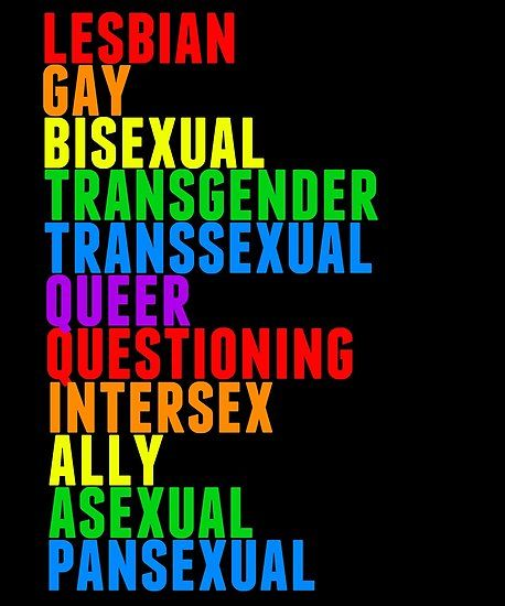 Lesbian, Gay, Bisexual, Transgender, Transsexual, Queer, Questioning, Intersex, Ally, Asexual, Pansexual